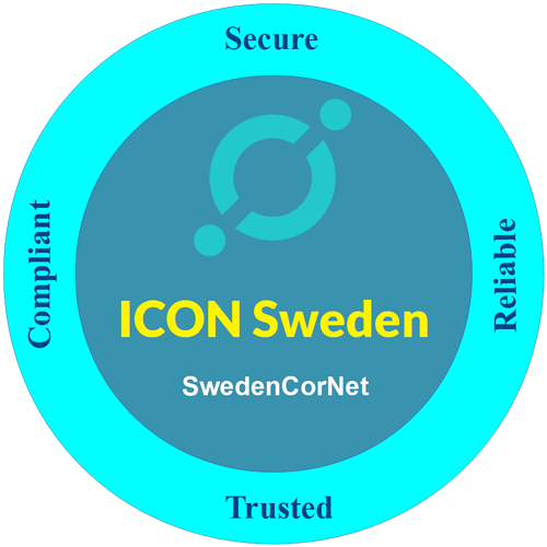ICONSweden-logo-1024