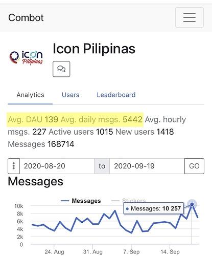 Icon Pilipinas Telegram Combot