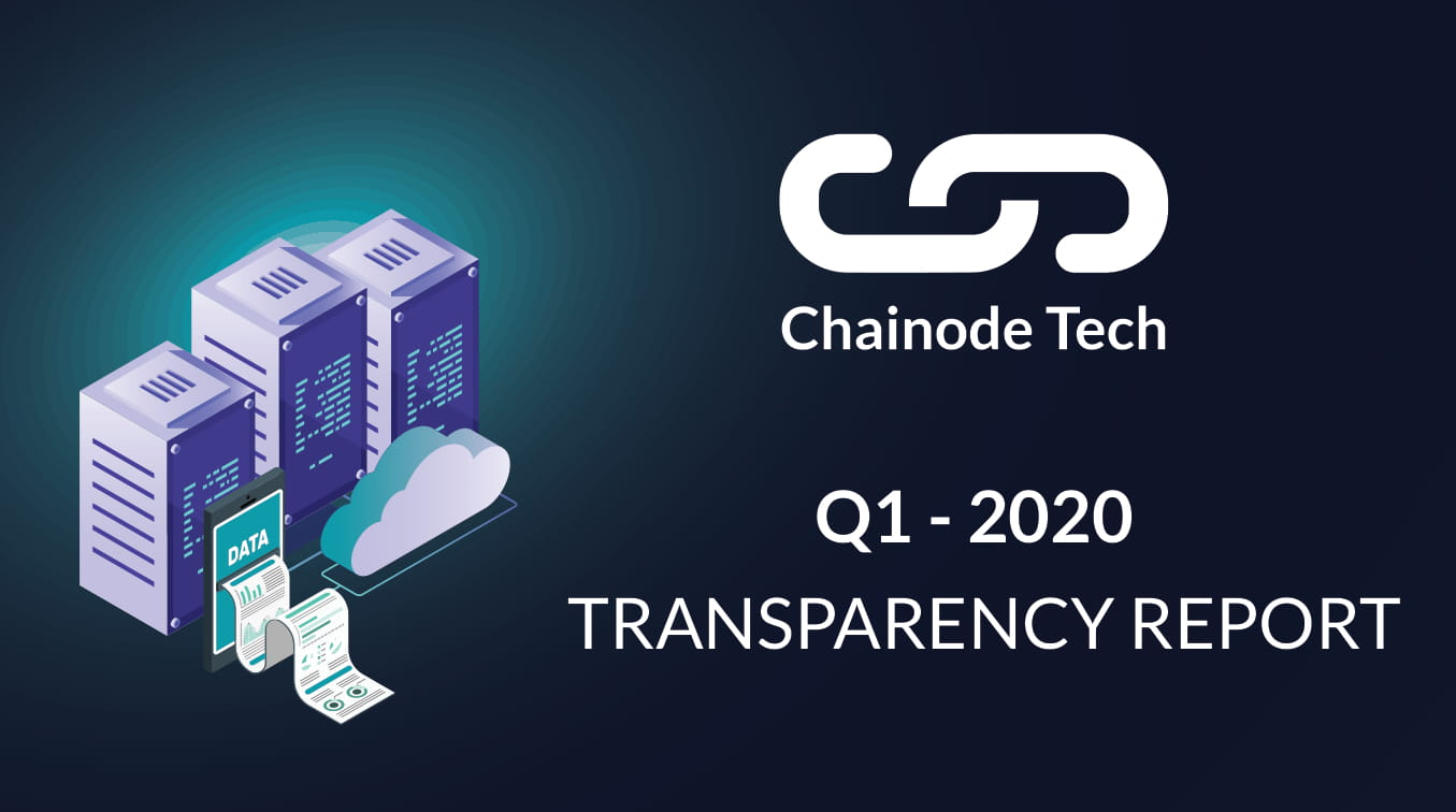 Chainode Transparency report Q1-1